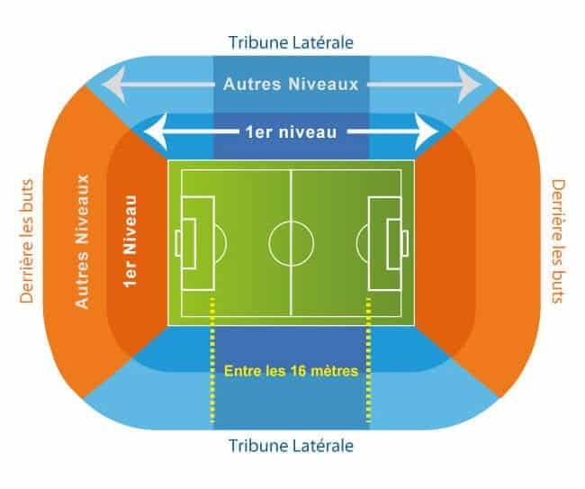 Stade La Meinau